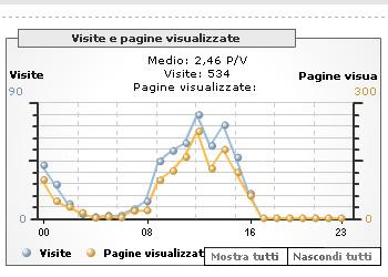 statistiche_oggi.jpg
