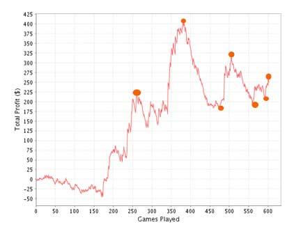 grafico_poker1.jpg
